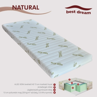 Best Dream Natural matracok