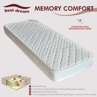 Best Dream Memory Comfort matracok